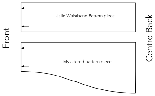Jalie 3022 Last-ditch waistband alteration