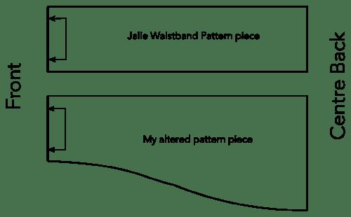 Jalie 3022 Last-ditch waistband alteration